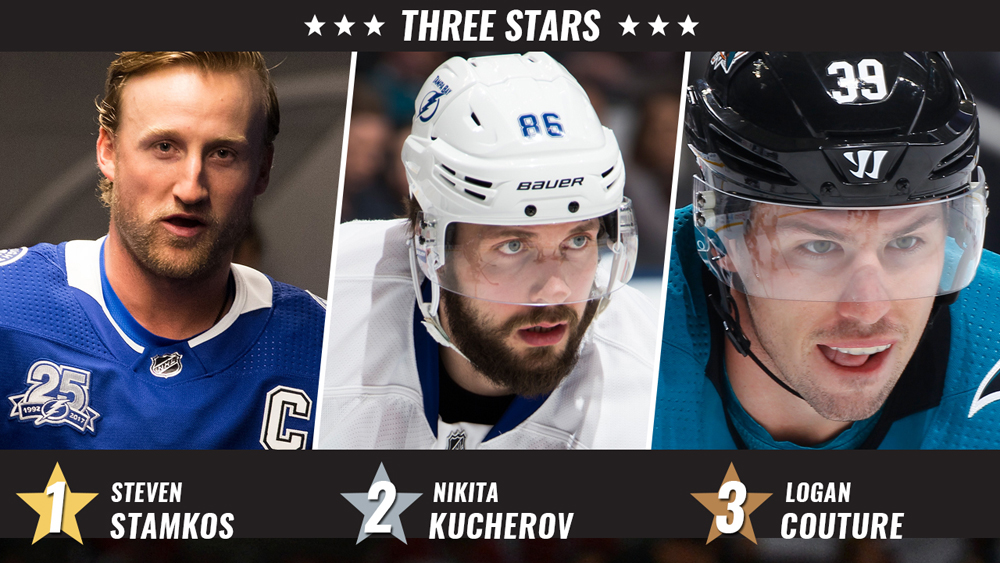 Stars of the Week, Stamkos, Kucherov, Couture