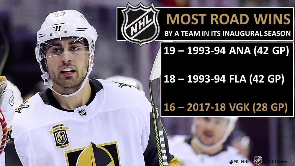 NHL com Media Site - News - NHL Morning Skate – Feb  5, 2018