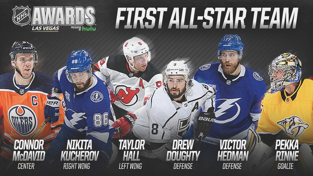 Postseason All-Star Teams