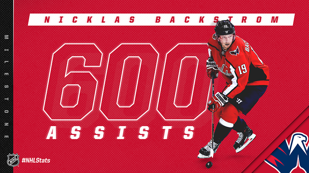 63d65f1dd0e Backstrom reached the milestone with his 40th career performance of at  least three assists. He set up 52 different teammates on the road to 600  career ...