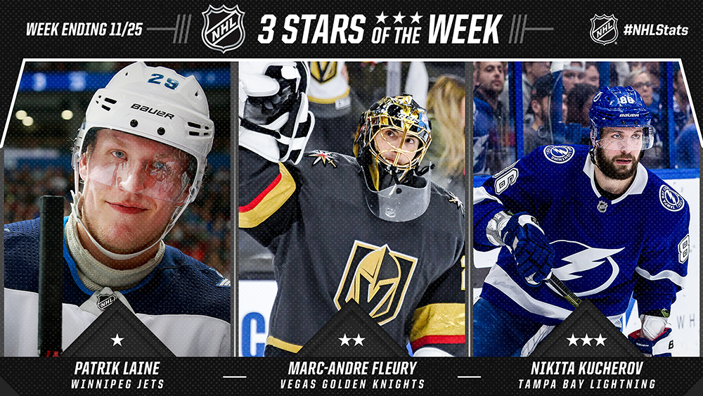 Stars of the Week, Laine, Fleury, Kucherov