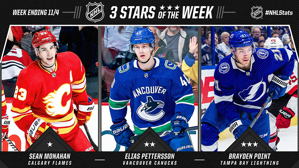 Stars of the Week, Monahan, Pettersson, Point