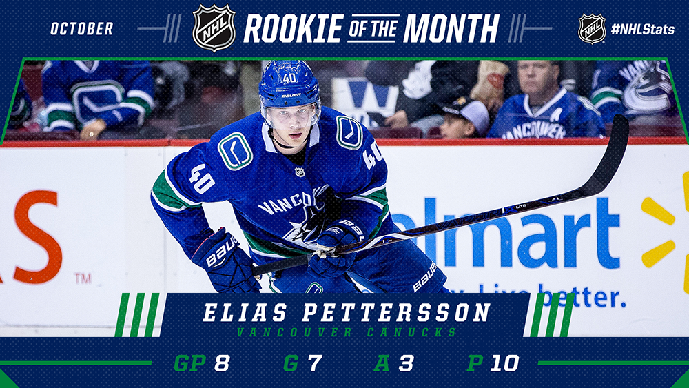 Rookie of the Month, Pettersson