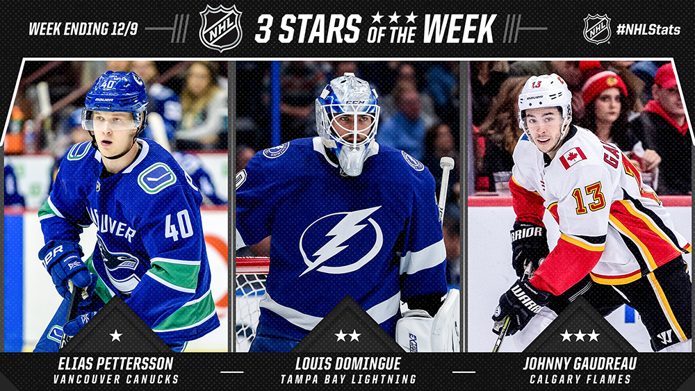 Stars of the Week, Pettersson, Domingue, Gaudreau
