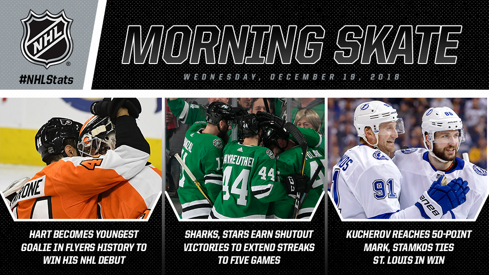 NHL MORNING SKATE