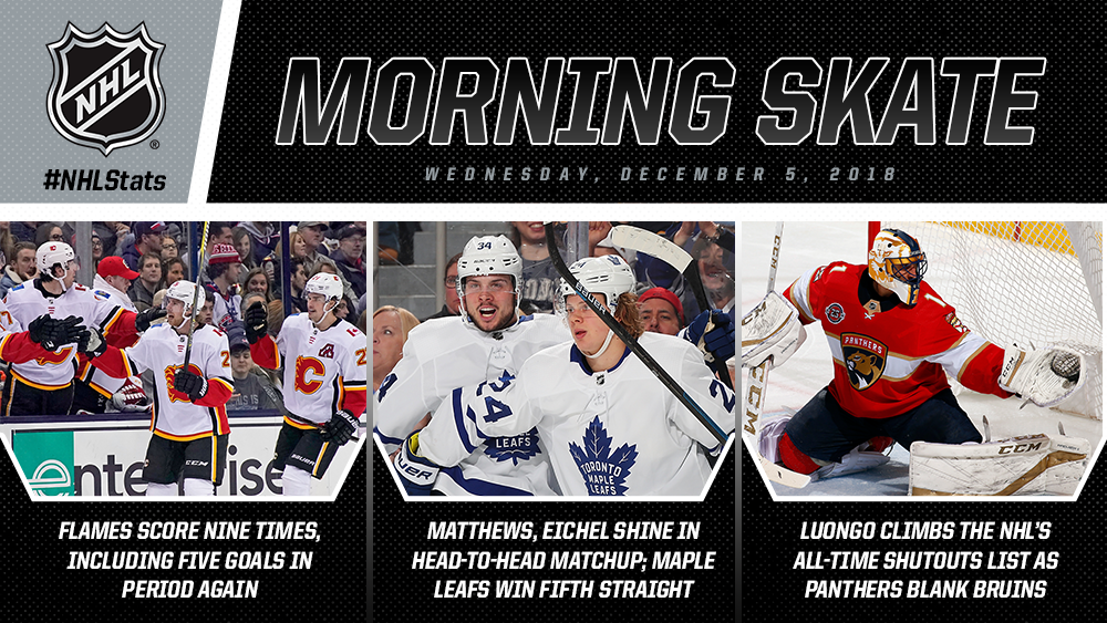 NHL MORNING SKATE