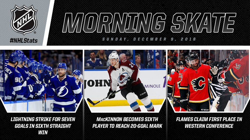 League-leading Lightning strike for seven goals; MacKinnon becomes sixth player with 20 goals this season; Flames earn fifth consecutive win