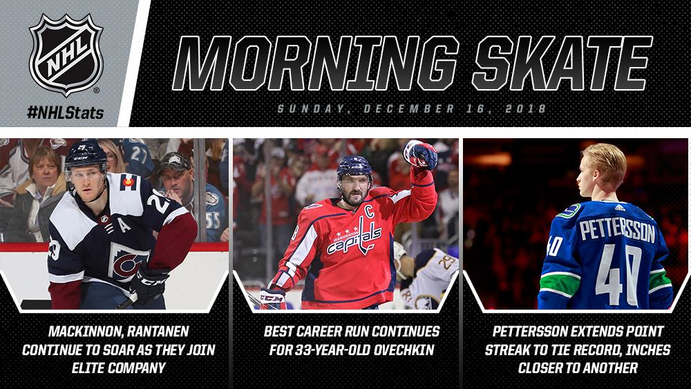 NHL Morning Skate – Dec. 16, 2018