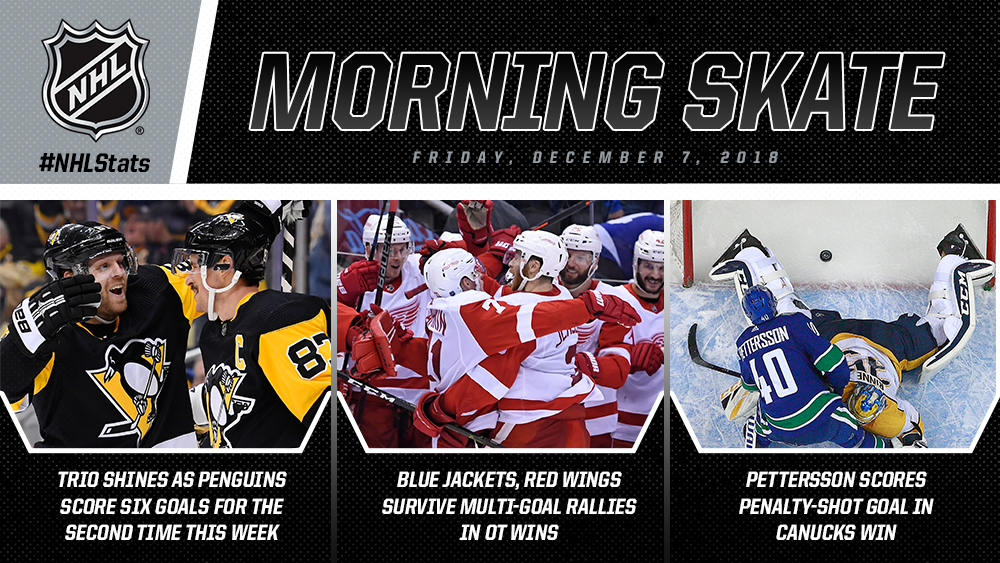 NHL Morning