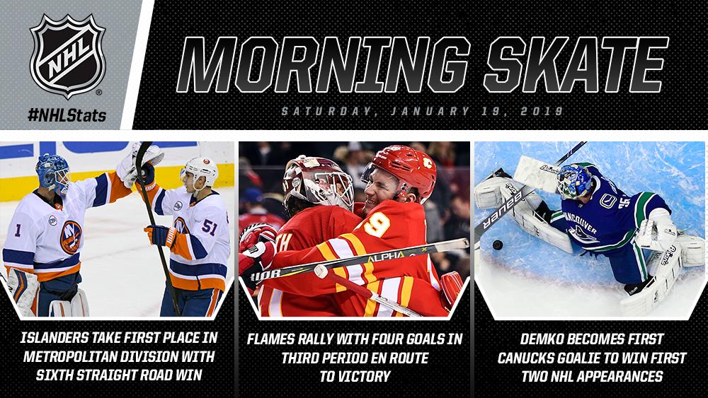 NHL Morning Skate – Jan. 19, 2019