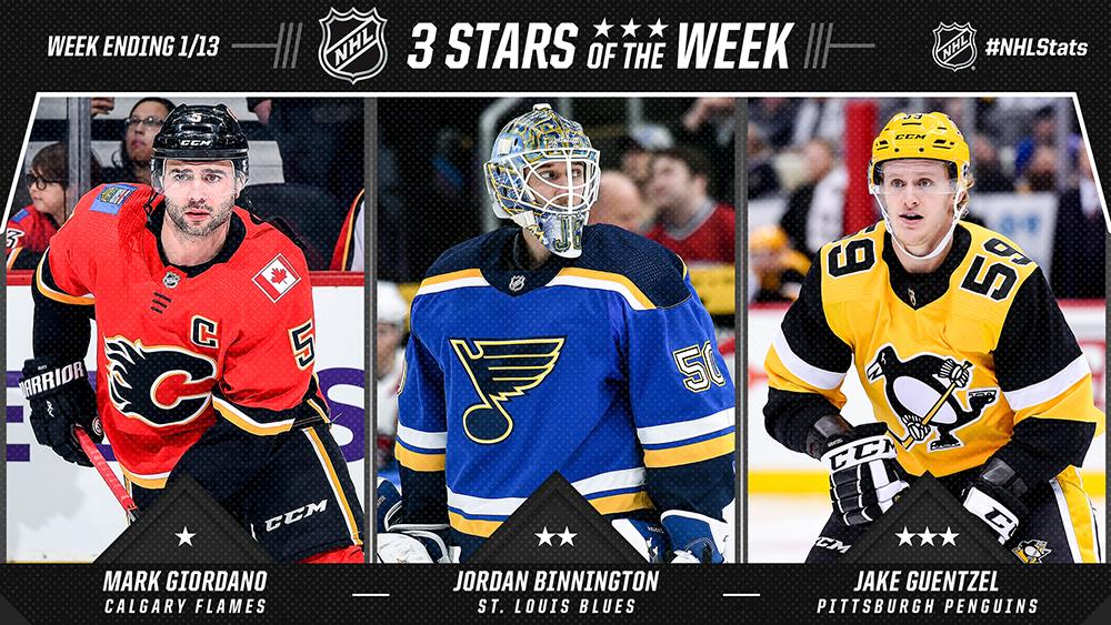 Stars of the Week, Giordano, Binnington, Guentzel