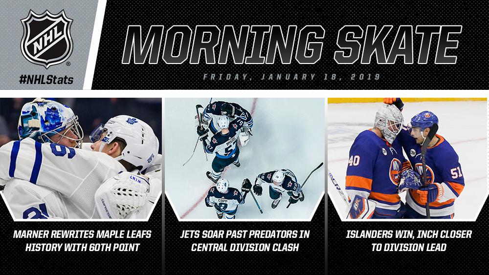 Jan. 18 Morning Skate