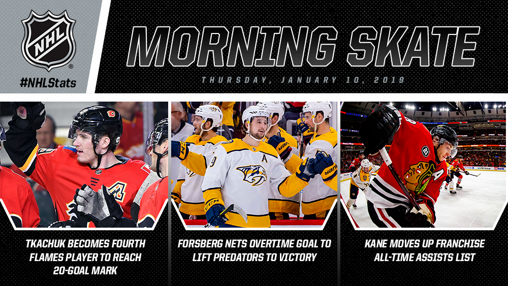 NHL Morning Skate – Jan. 10, 2019