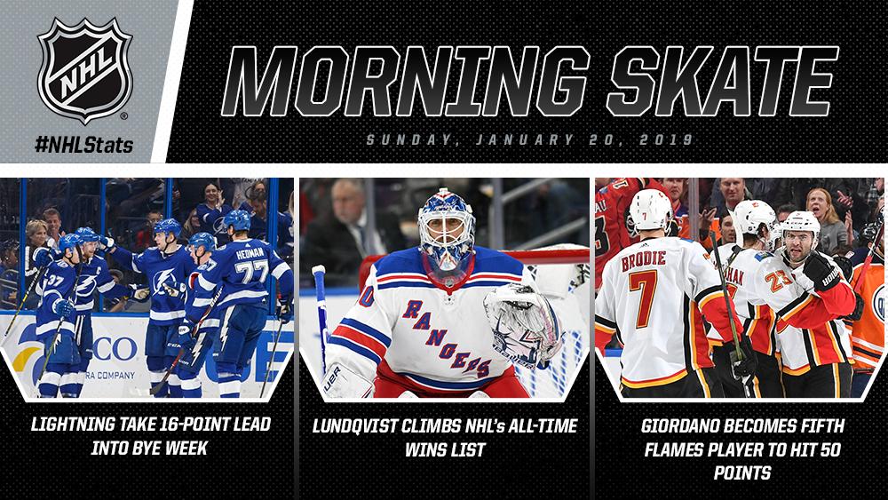 NHL Morning Skate – Jan. 20, 2019