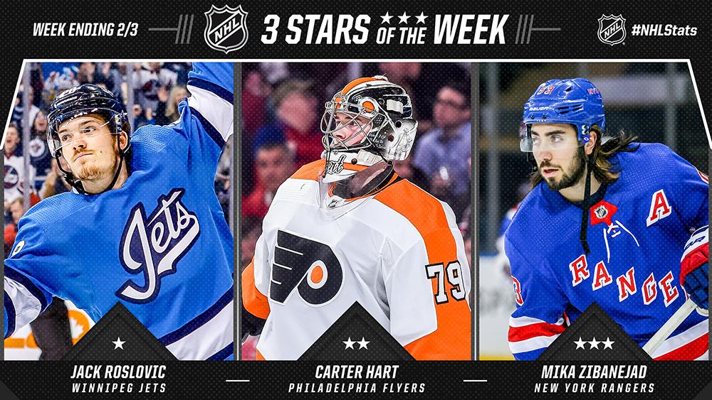 Stars of the Week, Roslovic, Hart, Zibanejad