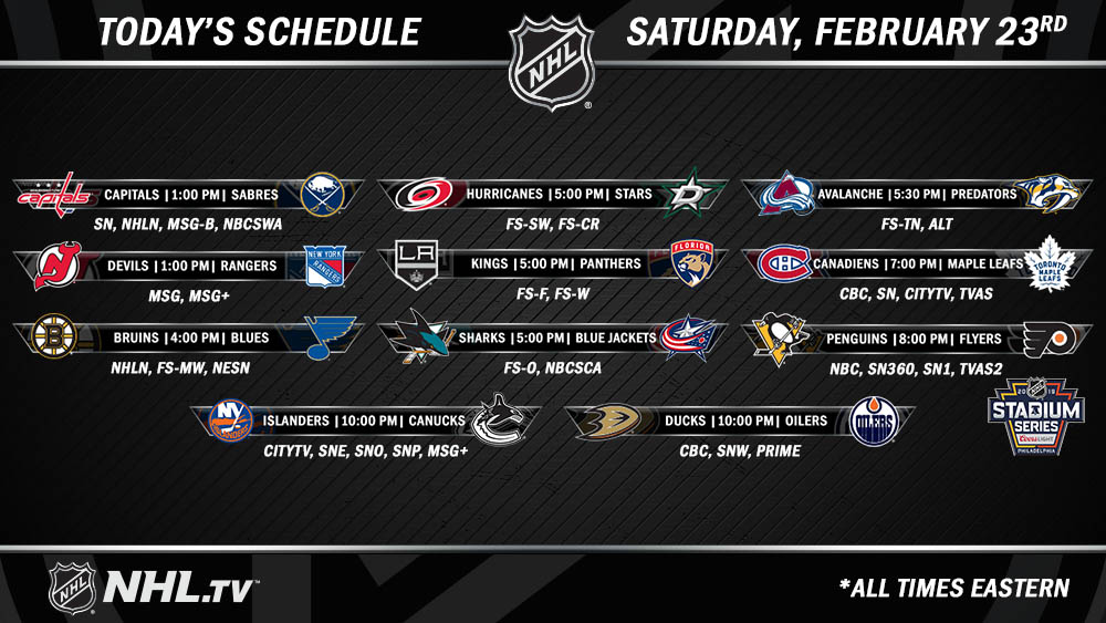 February 23rd, 2019 — News and Notes – The Xperience: Hockey Talk
