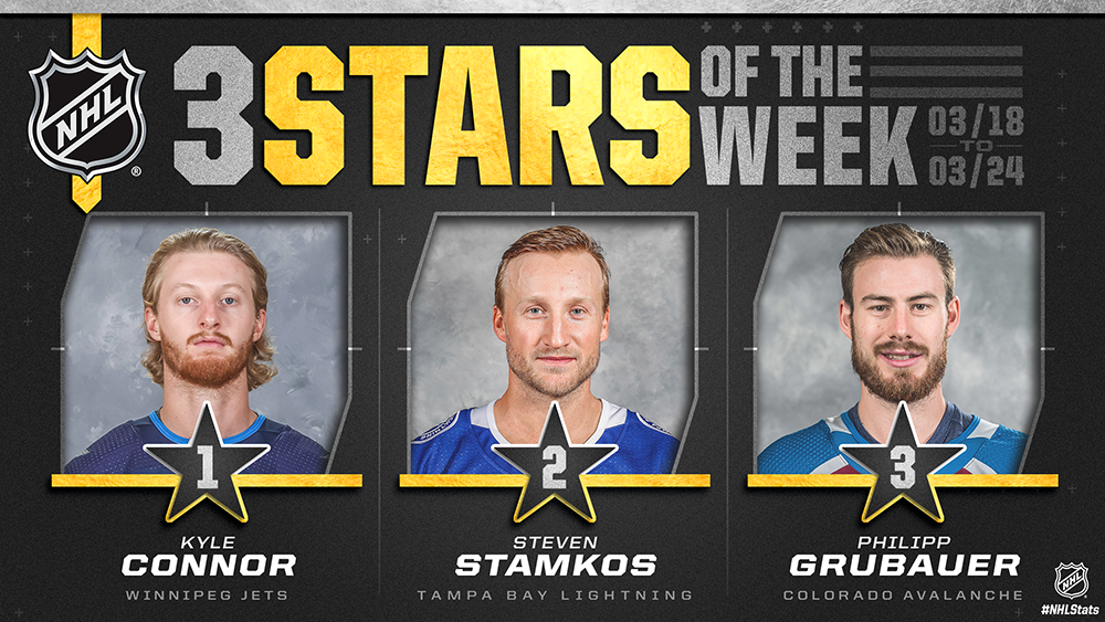 Stars of the Week, Connor, Stamkos, Grubauer