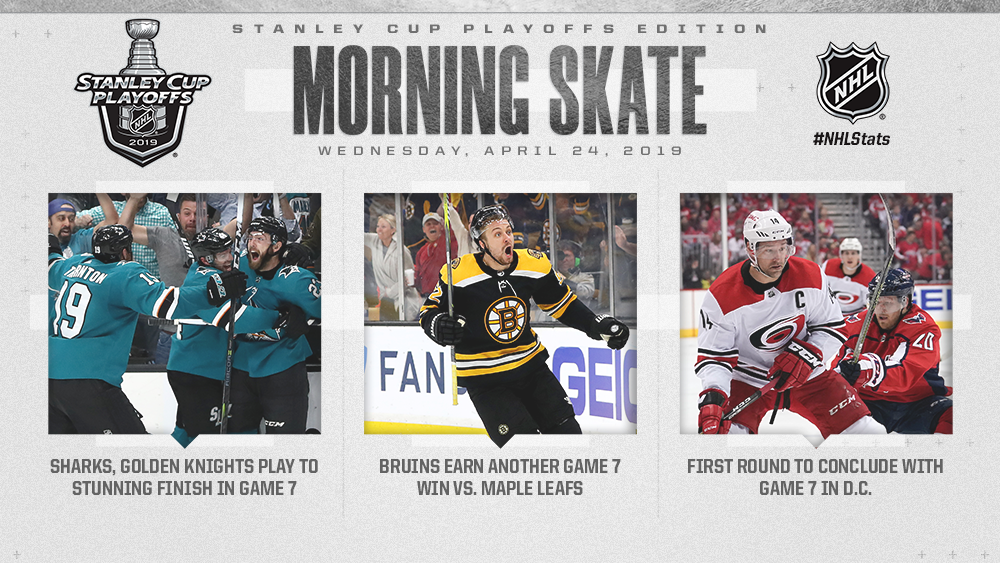 NHL Morning Skate: Stanley Cup Playoffs Edition – April 24, 2019