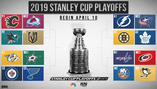 Nhl Stanley Cup Playoffs Predictions 2019
