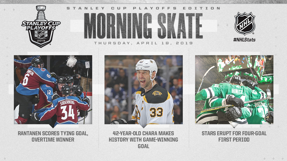 NHL Morning Skate: Stanley Cup Playoffs Edition - April 18, 2019