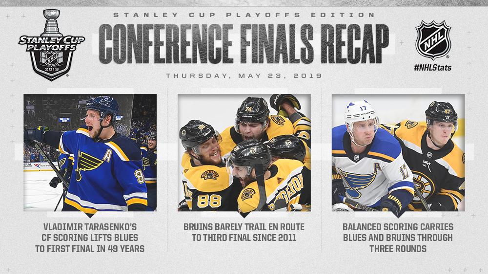 2019 Conference Finals Recap