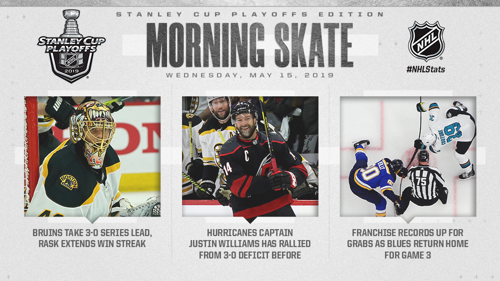 NHL Morning Skate: Stanley Cup Playoffs Edition — May 15, 2019