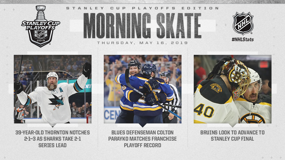 NHL Morning Skate: Stanley Cup Playoffs Edition — May 16, 2019