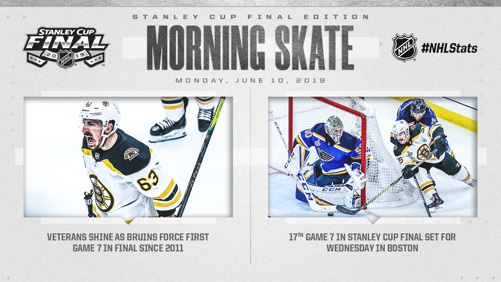 34118c3aa NHL Morning Skate: Stanley Cup Final Edition — June 10, 2019