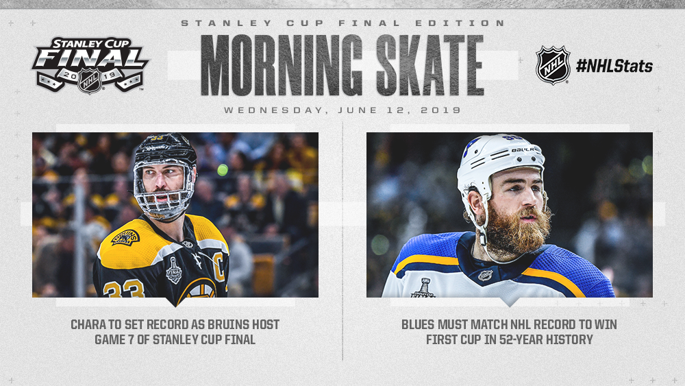 NHL Morning Skate: Stanley Cup Final Edition — June 12, 2019