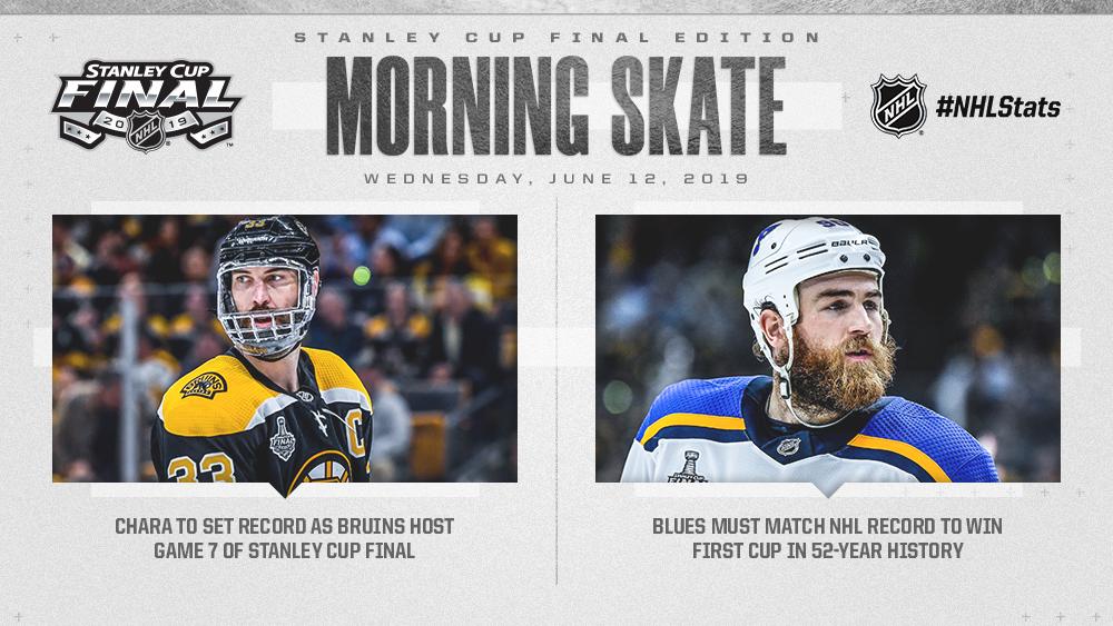 Nhl Com Media Site News Nhl Morning Skate Stanley Cup Final