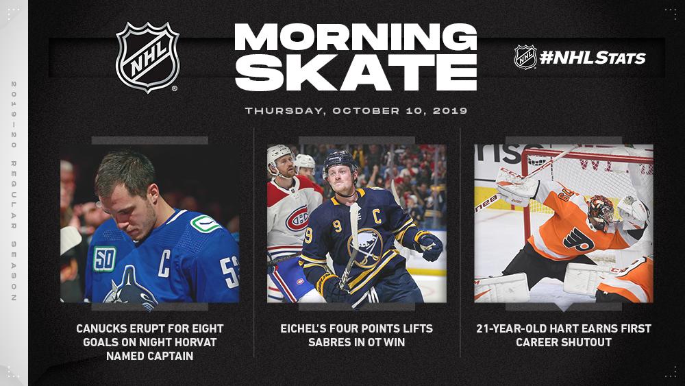 NHL Morning Skate — Oct. 10, 2019