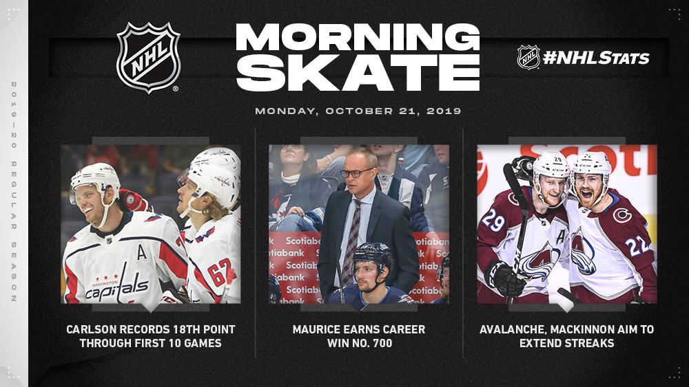 NHL Morning Skate – Oct. 21, 2019