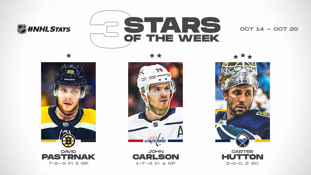Stars of the Week, Pastrnak, Carlson, Hutton