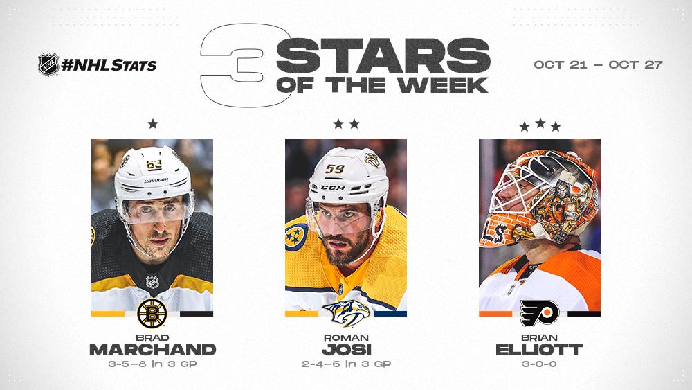 Stars of the Week, Marchand, Josi, Elliott