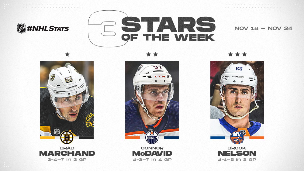 Stars of the Week, Marchand, McDavid, Nelson