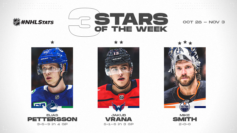 Stars of the Week, Pettersson, Vrana, Smith