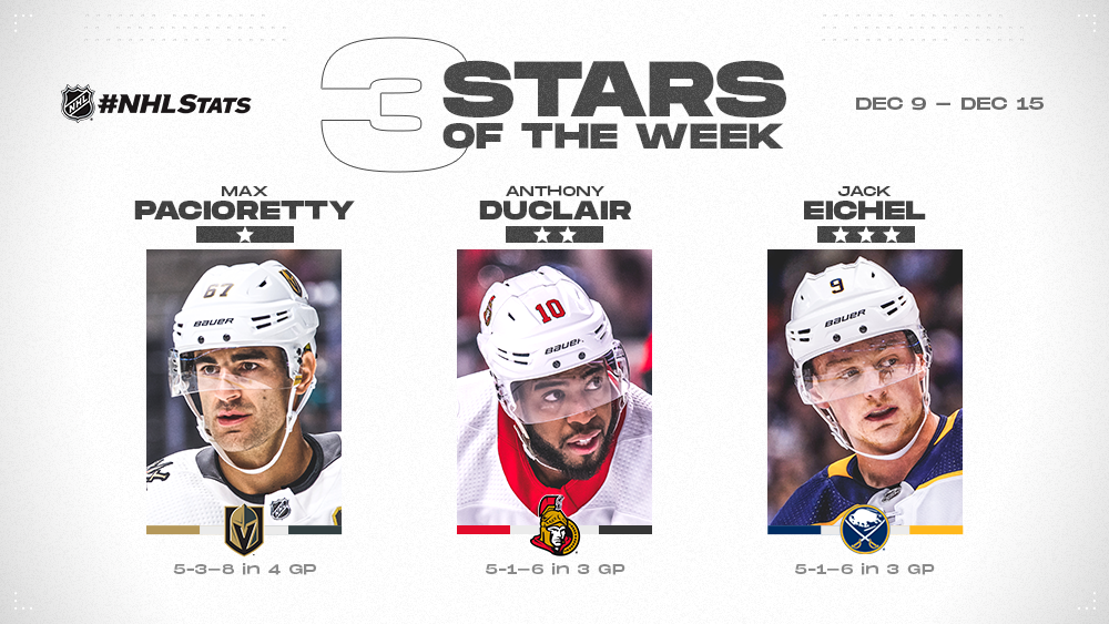 Stars of Week Pacioretty, Duclair, Eichel