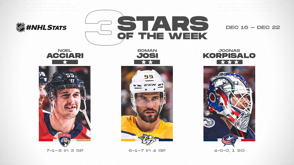 Acciari, Josi, Korpisalo Three Stars of the Week
