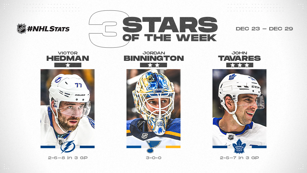 Hedman, Binnington, Tavares Three Stars of the Week