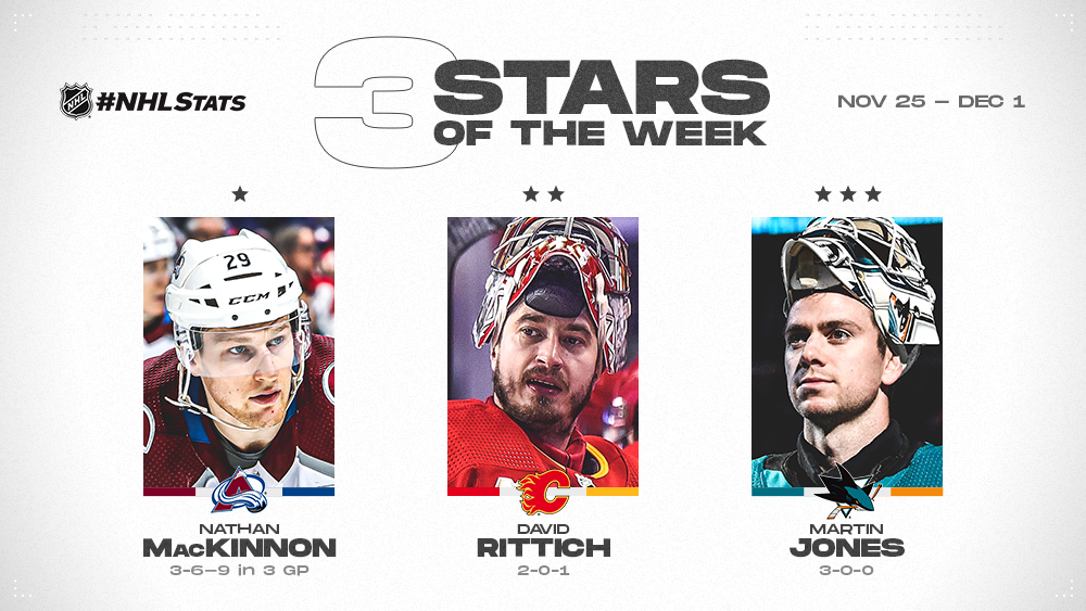 Stars of the Week, MacKinnon, Rittich, Jones