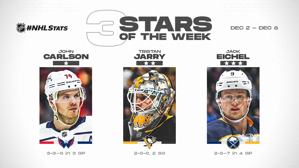 Stars of the Week, Carlson, Jarry, Eichel