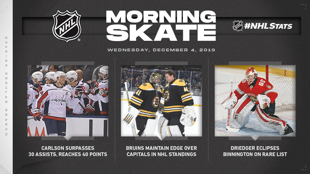 NHL Morning Skate – Dec. 4, 2019