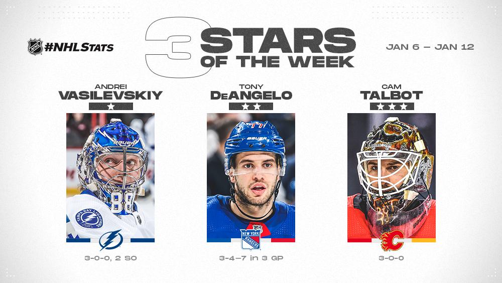 Three Stars Vasilevskiy DeAngelo Talbot
