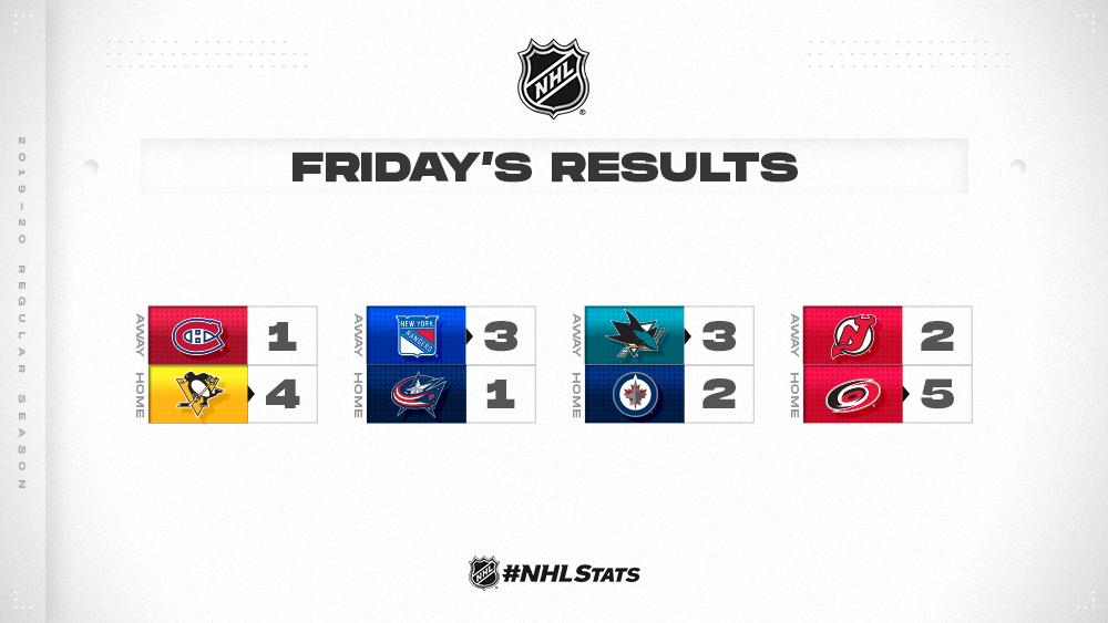 NHL Short Notes