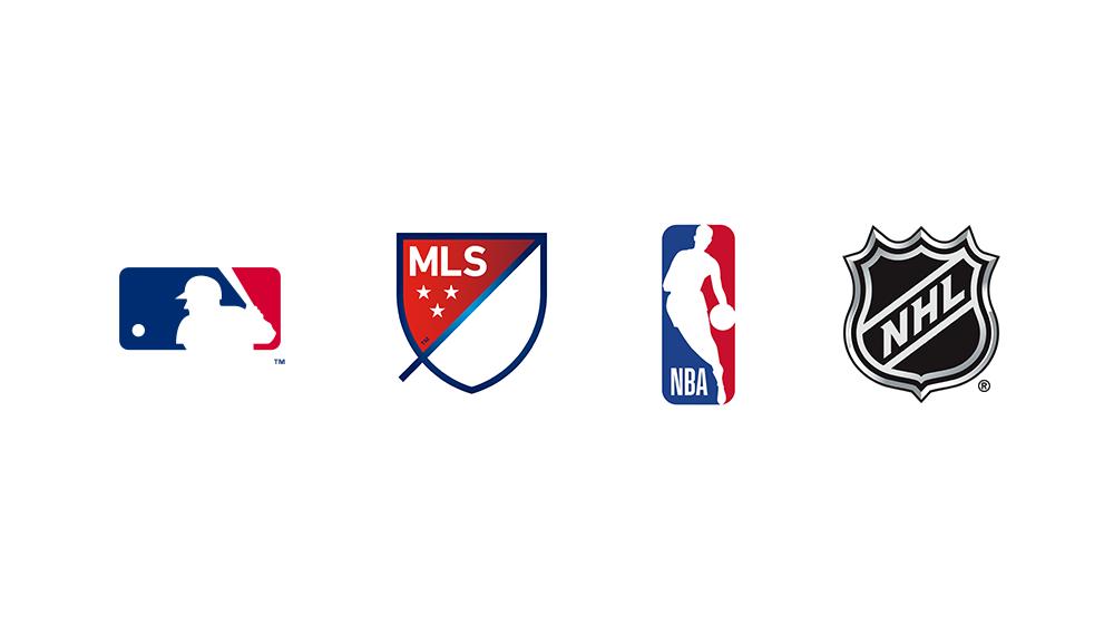 Coronavirus, Locker Room, NBA, MLS, NFL, NHL