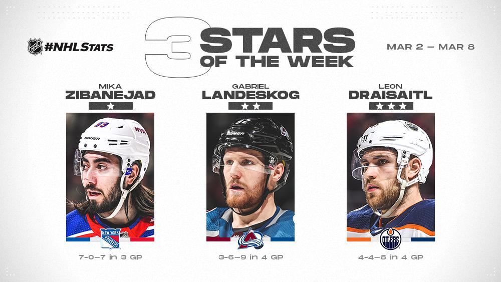 Stars of the Week, Zibanejad, Landeskog, Draisaitl