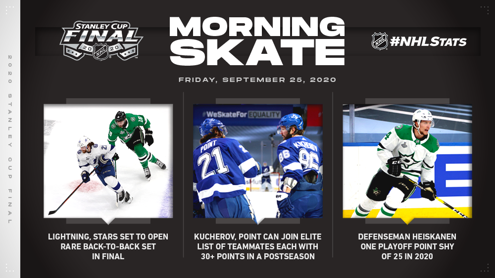 NHL Morning Skate: Stanley Cup Final Edition – Sept. 25, 2020