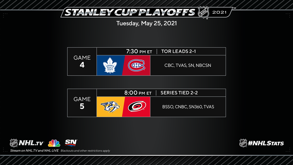 Open Post- Day 11 Of The Stanley Cup Playoffs